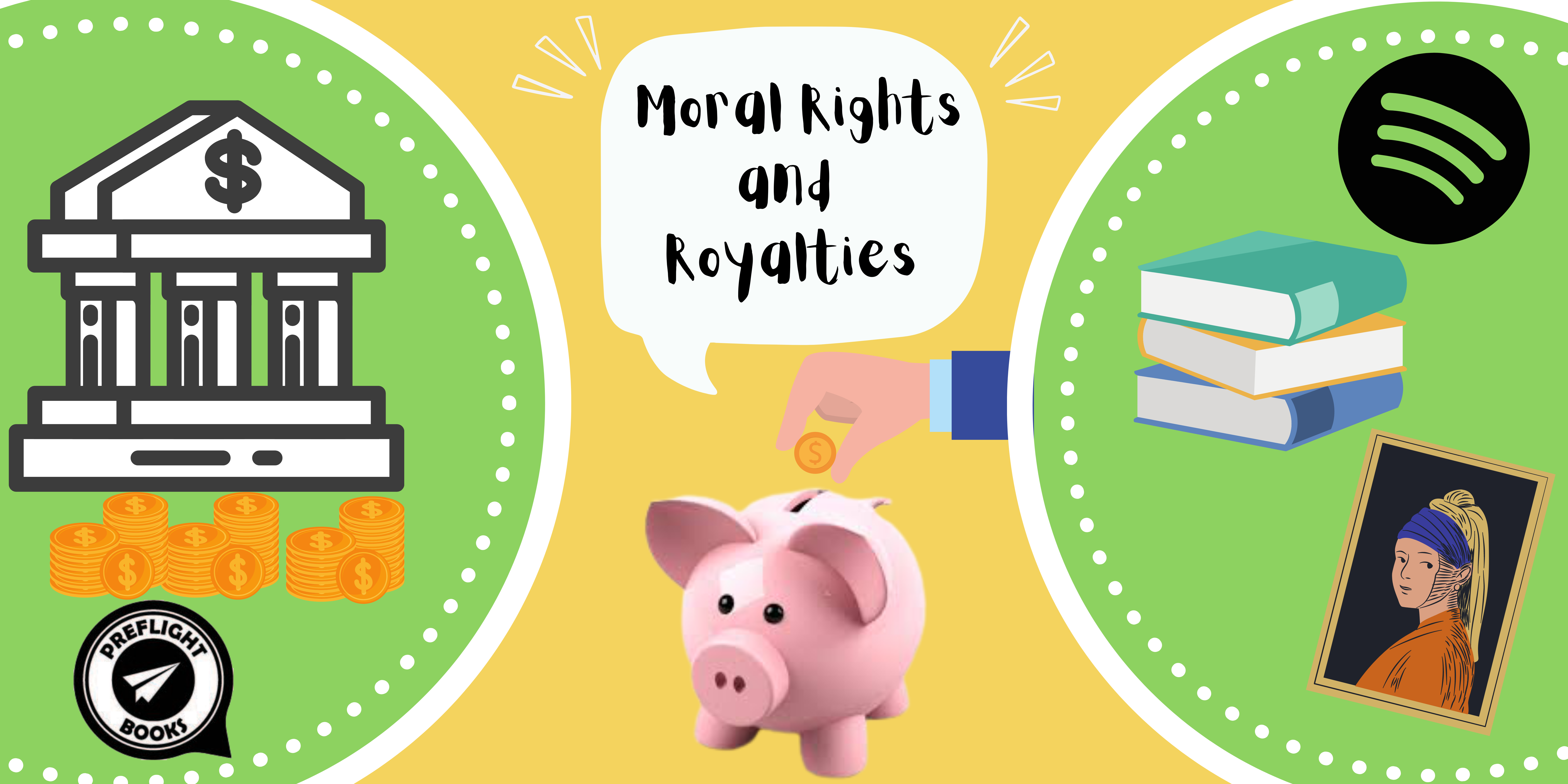 moral right and royalties
